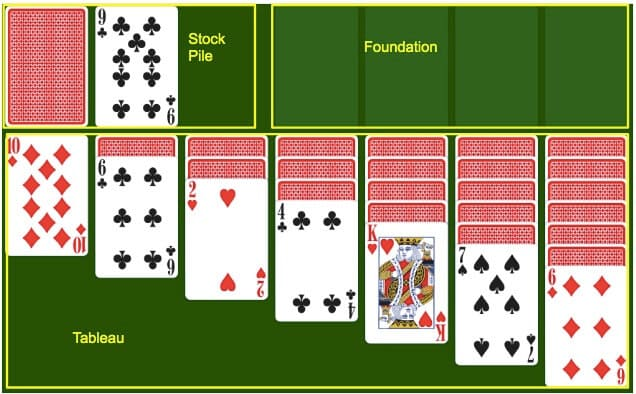 Solitaire explanation